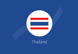 จุดอ่อน จุดแข็ง และอนาคตที่เป็นไปได้ของประเทศไทย